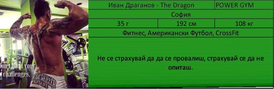 Ivan Draganov