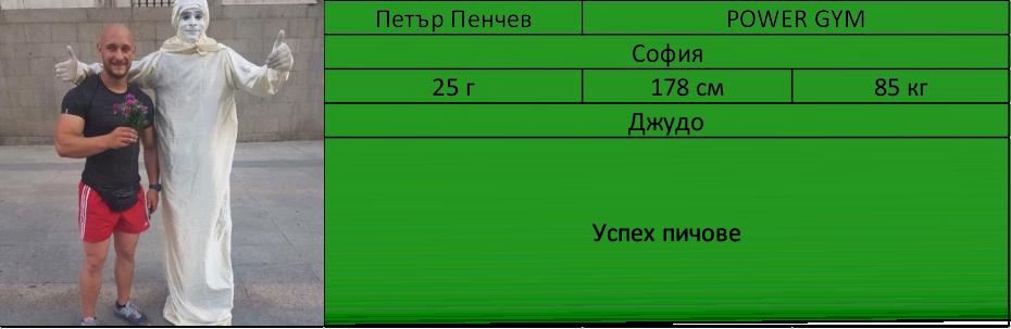 Petyr Penchev