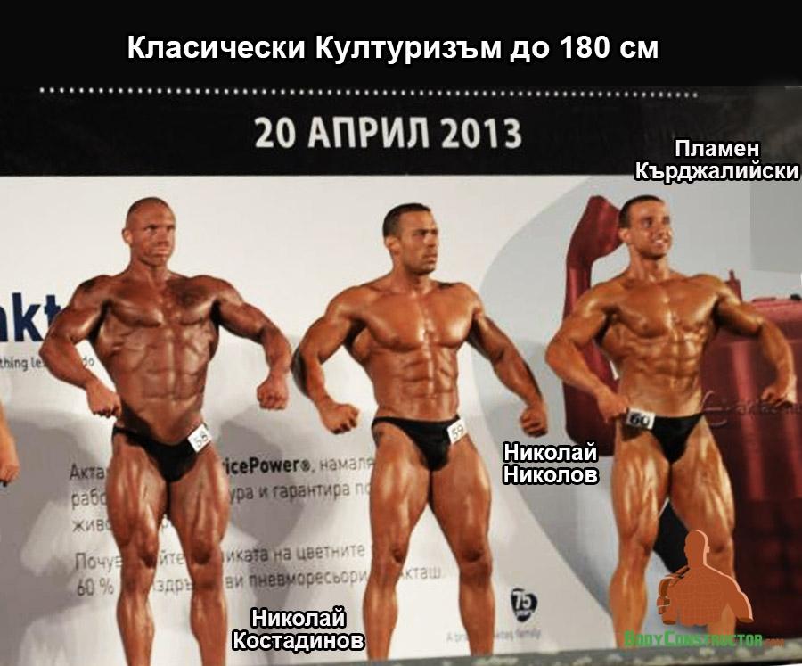 Турнир Пловдив 2013